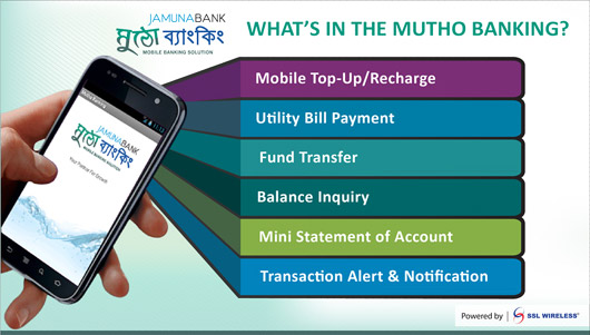 SMS & Mobile Banking Services